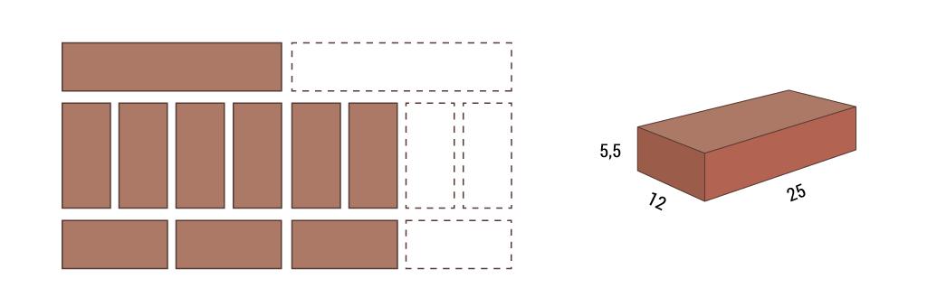 Dimensioni mattoni pieni faccia vista confortevole for Costo del mattone da costruire